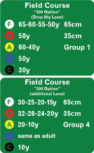 Field-Course-additional