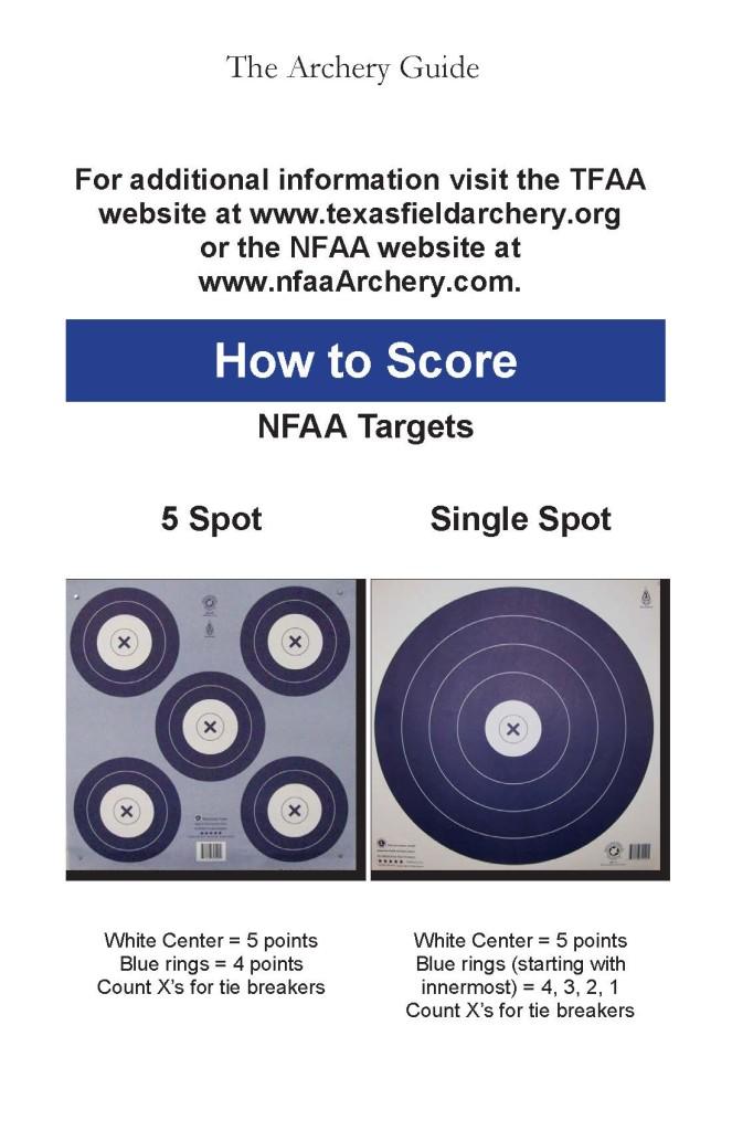 TFAA How to Score
